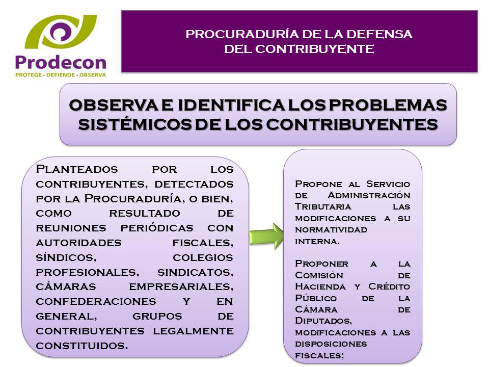 PROCURADURÍA DE LA DEFENSA DEL CONTRIBUYENTE PROCURADURÍA DE LA DEFENSA DEL CONTRIBUYENTE OBSERVA E IDENTIFICA LOS PROBLEMAS SISTÉMICOS DE LOS CONTRIBUYENTES Planteados por los contribuyentes, detectados por la Procuraduría, o bien, como resultado de reuniones periódicas con autoridades fiscales, síndicos, colegios profesionales, sindicatos, cámaras empresariales, confederaciones y en general, grupos de contribuyentes legalmente constituidos.