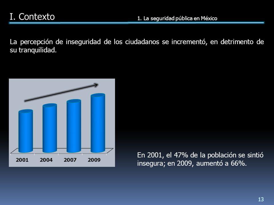 En 2001, el 47% de la población se sintió insegura; en 2009, aumentó a 66%.