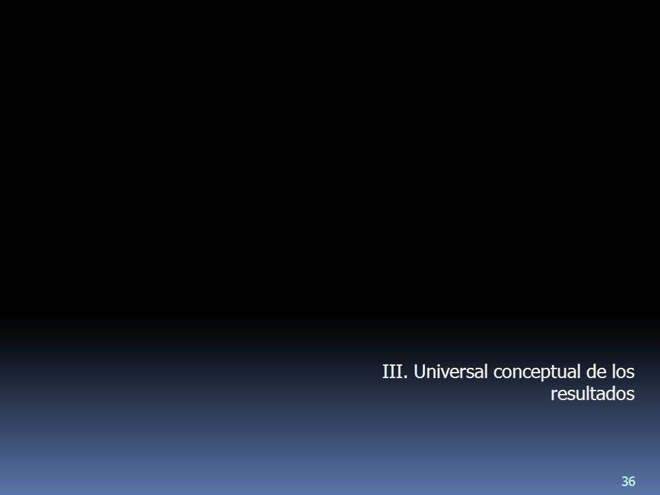 III. Universal conceptual de los resultados 36