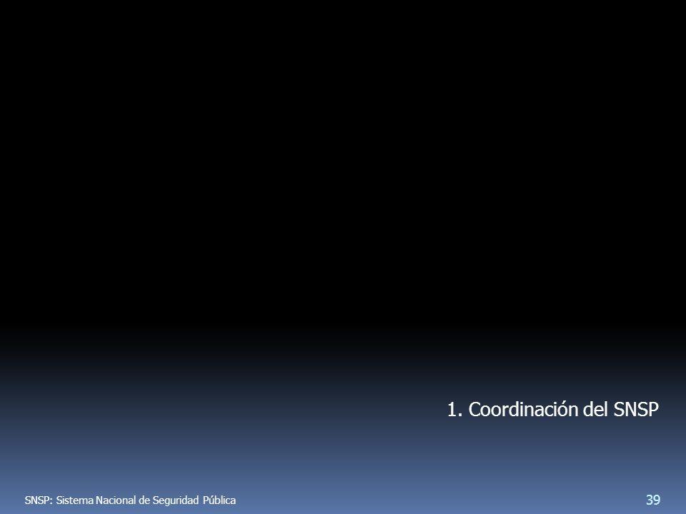 1. Coordinación del SNSP SNSP: Sistema Nacional de Seguridad Pública 39