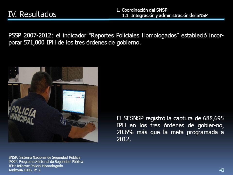 El SESNSP registró la captura de 688,695 IPH en los tres órdenes de gobier-no, 20.6% más que la meta programada a 2012.