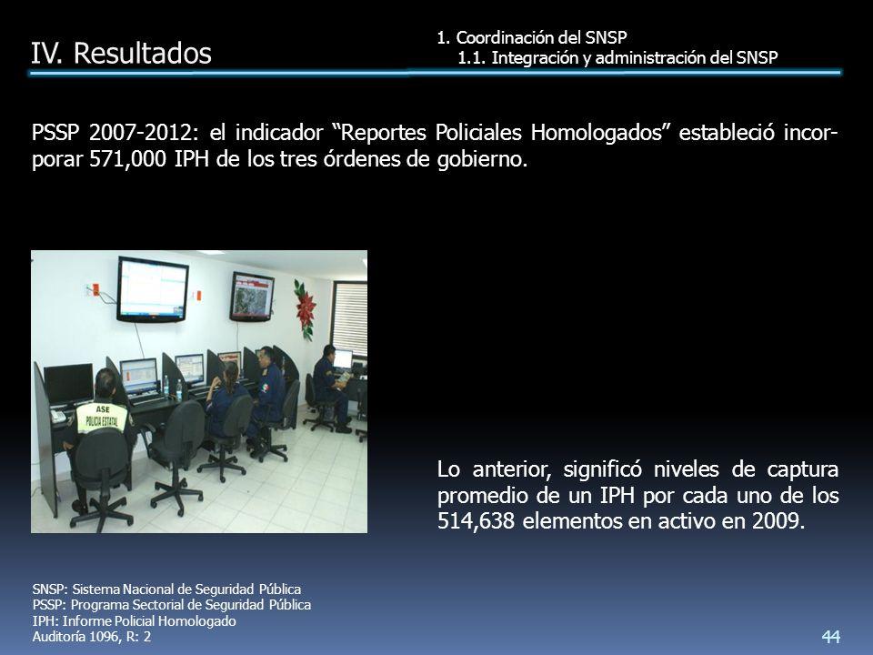 Lo anterior, significó niveles de captura promedio de un IPH por cada uno de los 514,638 elementos en activo en 2009.