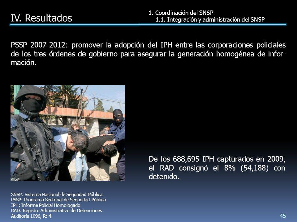 De los 688,695 IPH capturados en 2009, el RAD consignó el 8% (54,188) con detenido.