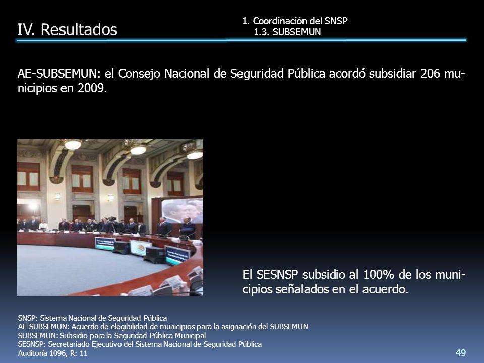 AE-SUBSEMUN: el Consejo Nacional de Seguridad Pública acordó subsidiar 206 mu- nicipios en 2009.