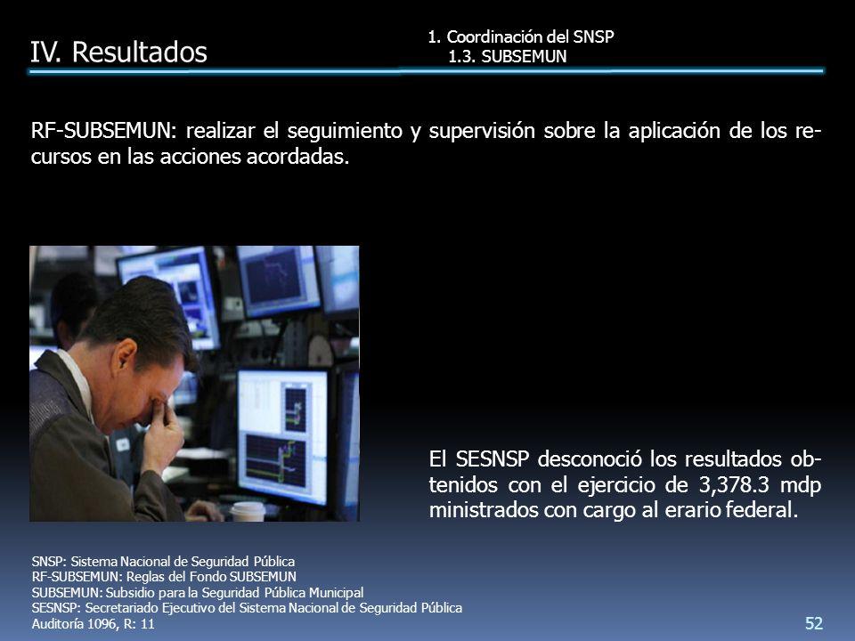 El SESNSP desconoció los resultados ob- tenidos con el ejercicio de 3,378.3 mdp ministrados con cargo al erario federal.