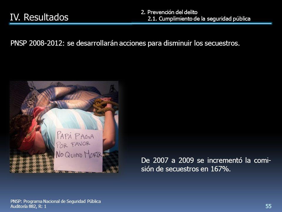 PNSP 2008-2012: se desarrollarán acciones para disminuir los secuestros.