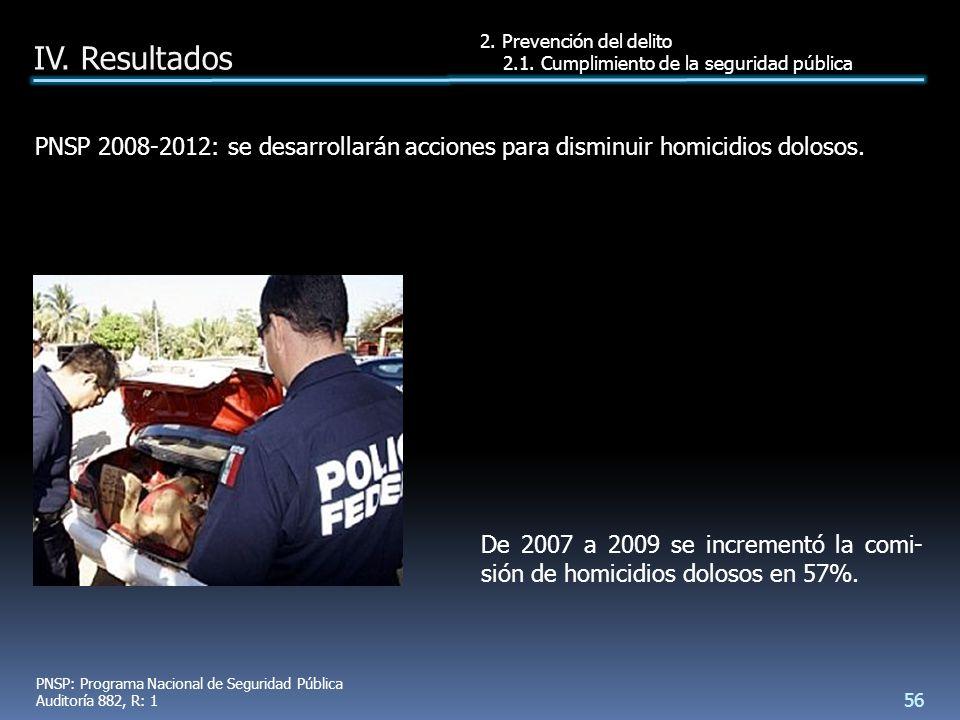 PNSP 2008-2012: se desarrollarán acciones para disminuir homicidios dolosos.