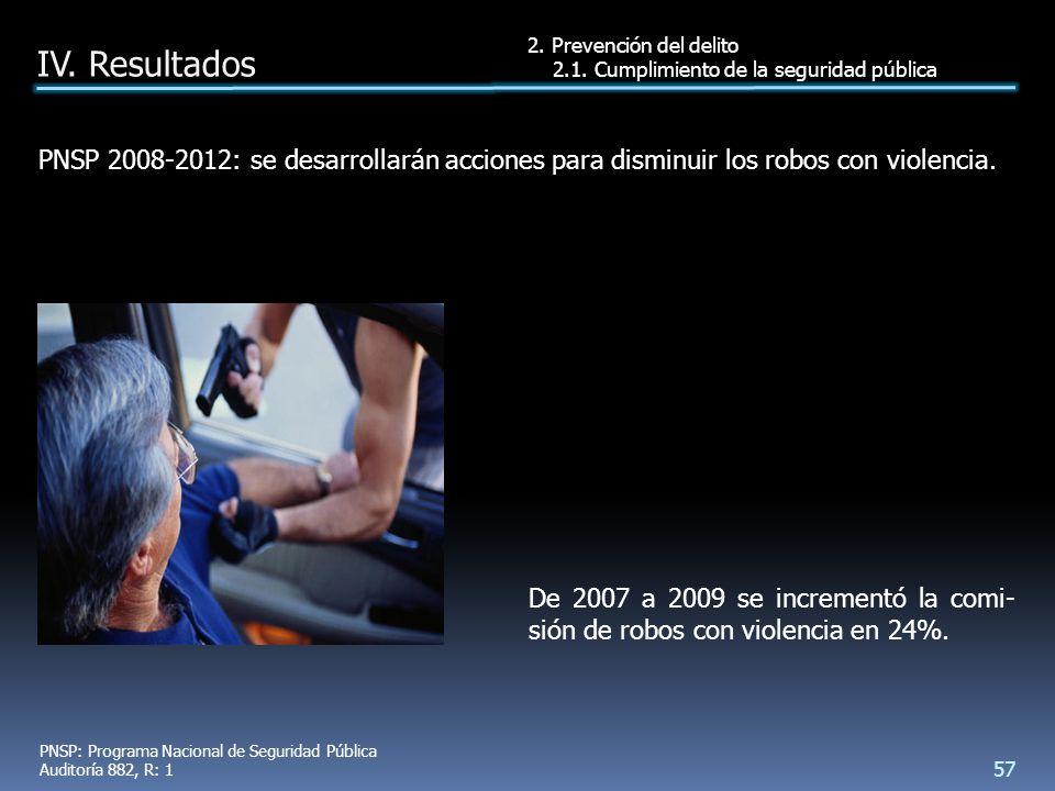 PNSP 2008-2012: se desarrollarán acciones para disminuir los robos con violencia.