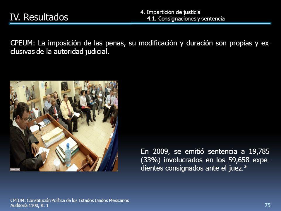 CPEUM: La imposición de las penas, su modificación y duración son propias y ex- clusivas de la autoridad judicial.