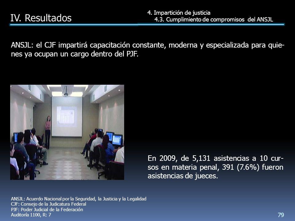 ANSJL: el CJF impartirá capacitación constante, moderna y especializada para quie- nes ya ocupan un cargo dentro del PJF.
