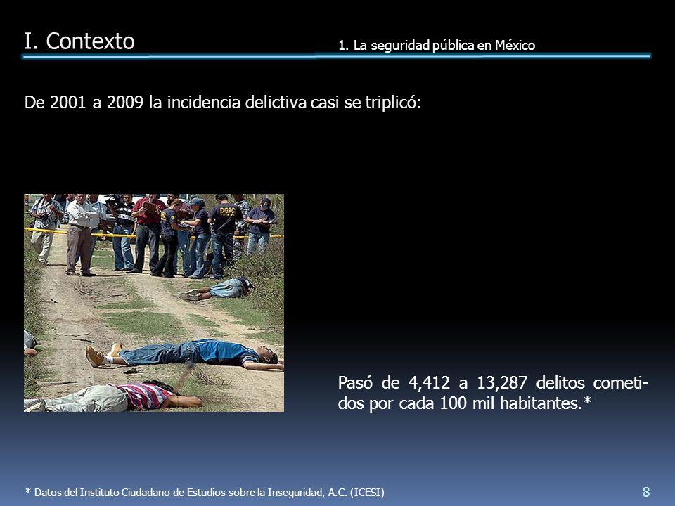 De 2001 a 2009 la incidencia delictiva casi se triplicó: Pasó de 4,412 a 13,287 delitos cometi- dos por cada 100 mil habitantes.* I.