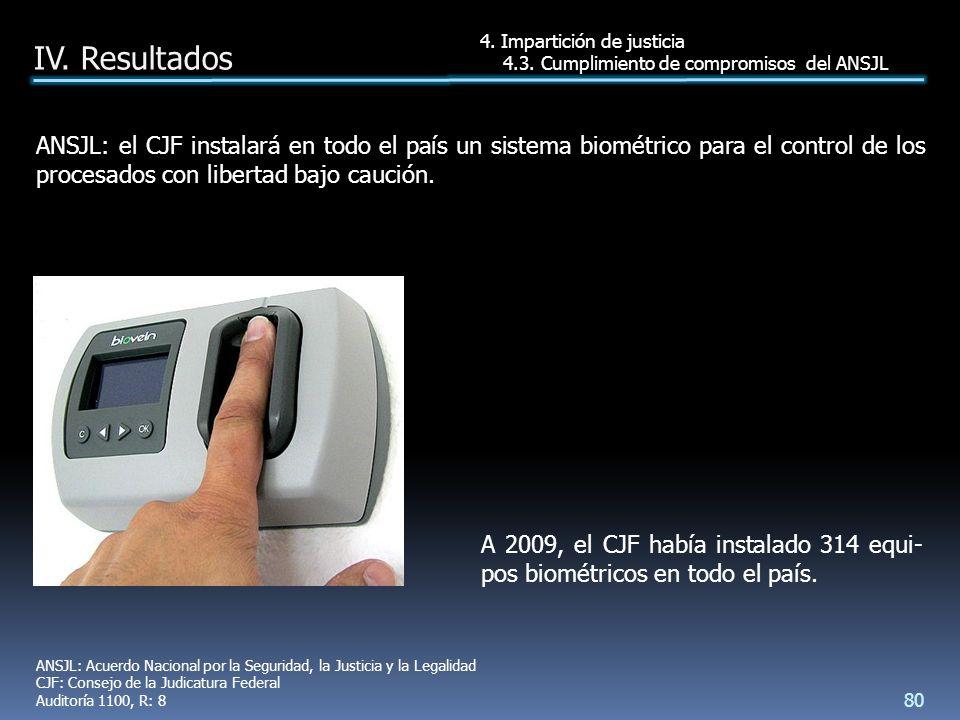 ANSJL: el CJF instalará en todo el país un sistema biométrico para el control de los procesados con libertad bajo caución.
