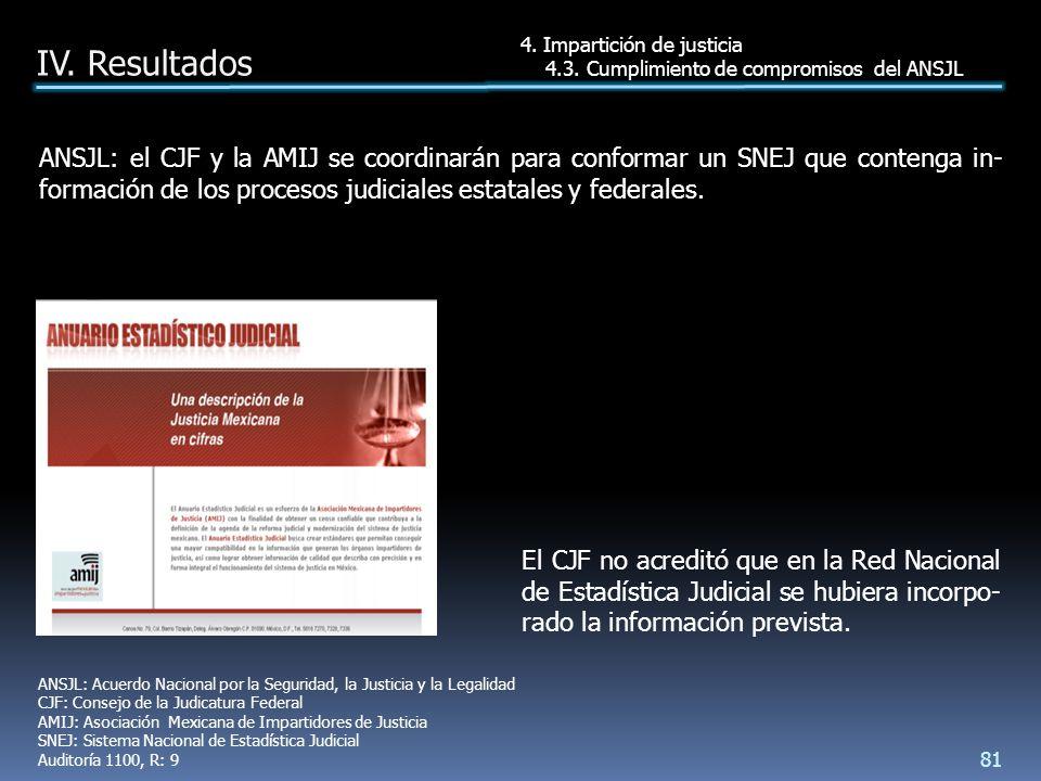 ANSJL: el CJF y la AMIJ se coordinarán para conformar un SNEJ que contenga in- formación de los procesos judiciales estatales y federales.