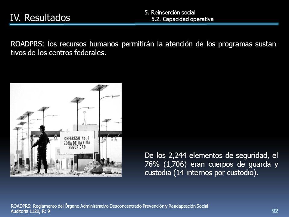 ROADPRS: los recursos humanos permitirán la atención de los programas sustan- tivos de los centros federales.