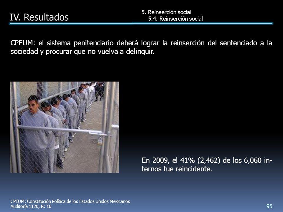 En 2009, el 41% (2,462) de los 6,060 in- ternos fue reincidente.
