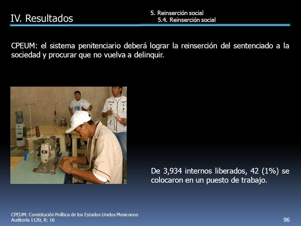 De 3,934 internos liberados, 42 (1%) se colocaron en un puesto de trabajo.