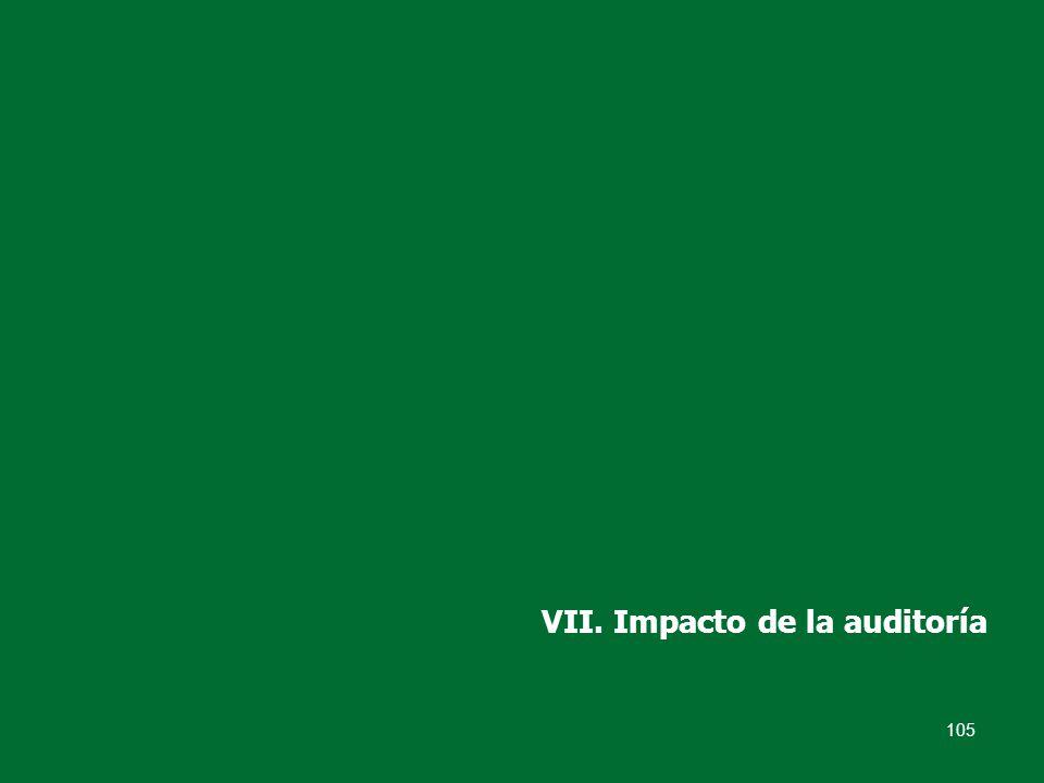 105 VII. Impacto de la auditoría