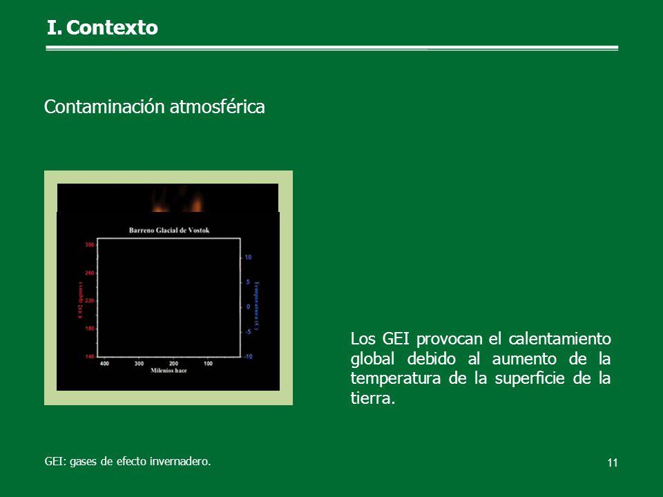 Los GEI provocan el calentamiento global debido al aumento de la temperatura de la superficie de la tierra. GEI: gases de efecto invernadero. 11 I.Con