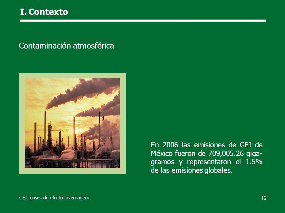 En 2006 las emisiones de GEI de México fueron de 709,005.26 giga- gramos y representaron el 1.5% de las emisiones globales. 12 I.Contexto GEI: gases d