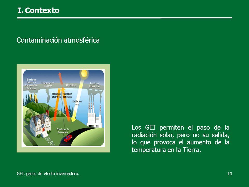 Los GEI permiten el paso de la radiación solar, pero no su salida, lo que provoca el aumento de la temperatura en la Tierra. 13 GEI: gases de efecto i