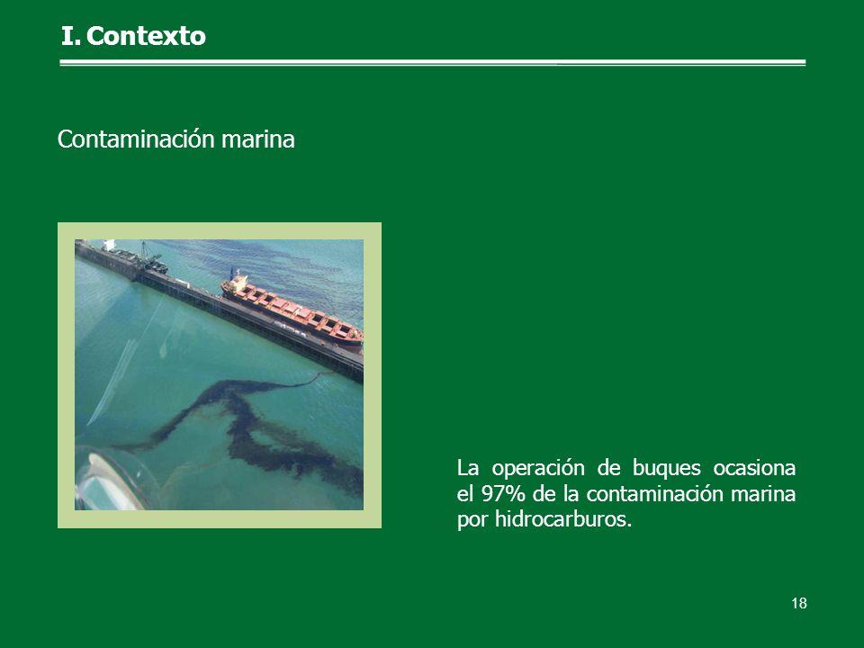 La operación de buques ocasiona el 97% de la contaminación marina por hidrocarburos. 18 I.Contexto Contaminación marina