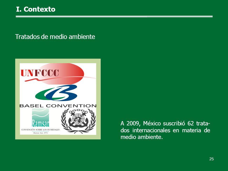 A 2009, México suscribió 62 trata- dos internacionales en materia de medio ambiente. I. Contexto 25 Tratados de medio ambiente