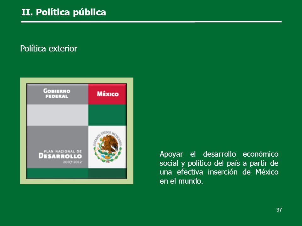 Apoyar el desarrollo económico social y político del país a partir de una efectiva inserción de México en el mundo. II. Política pública 37 Política e