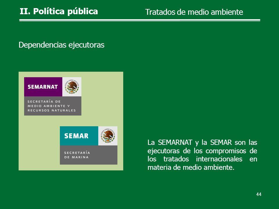 La SEMARNAT y la SEMAR son las ejecutoras de los compromisos de los tratados internacionales en materia de medio ambiente. 44 II. Política pública Tra