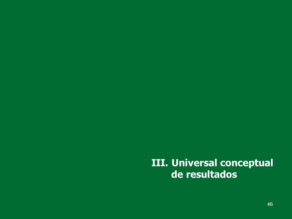 46 III. Universal conceptual de resultados