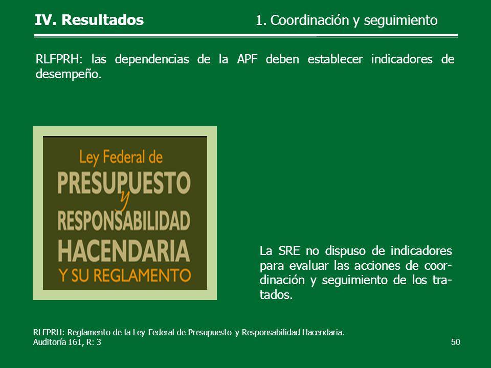 RLFPRH: las dependencias de la APF deben establecer indicadores de desempeño. La SRE no dispuso de indicadores para evaluar las acciones de coor- dina