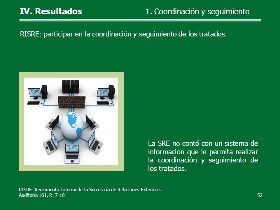 RISRE: participar en la coordinación y seguimiento de los tratados. La SRE no contó con un sistema de información que le permita realizar la coordinac