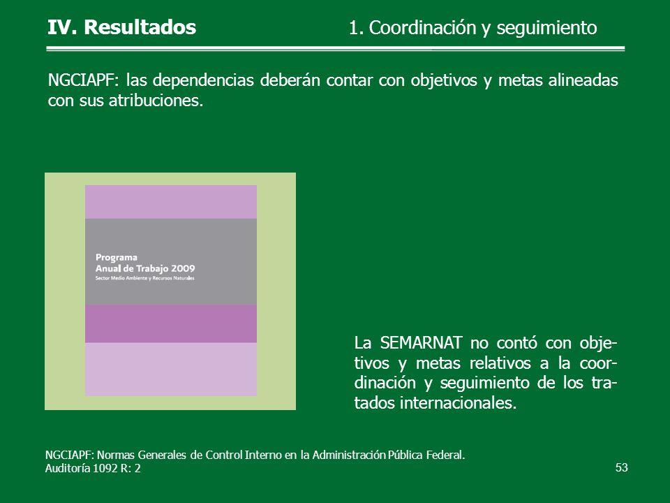 NGCIAPF: las dependencias deberán contar con objetivos y metas alineadas con sus atribuciones. La SEMARNAT no contó con obje- tivos y metas relativos