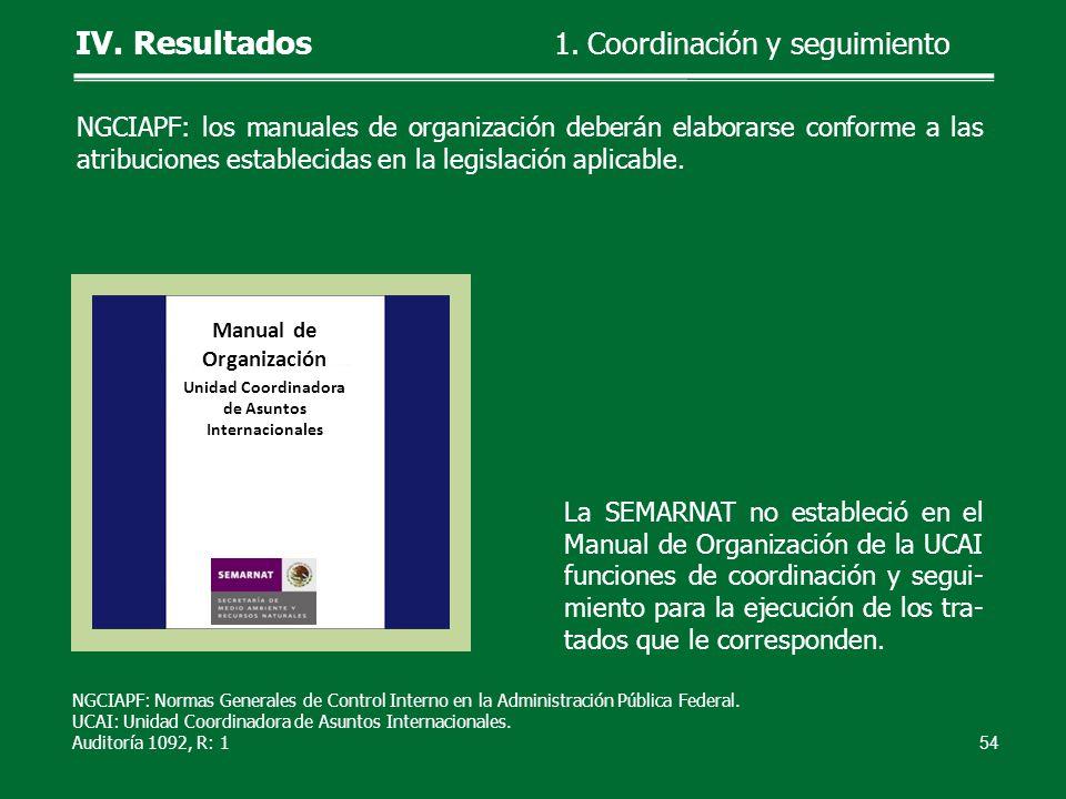 La SEMARNAT no estableció en el Manual de Organización de la UCAI funciones de coordinación y segui- miento para la ejecución de los tra- tados que le