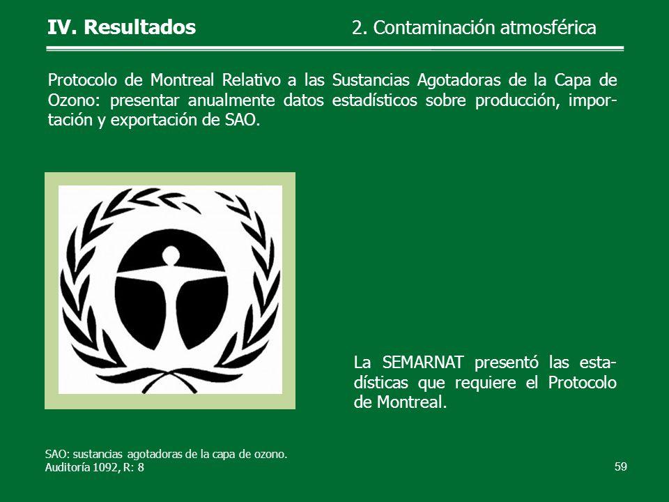 La SEMARNAT presentó las esta- dísticas que requiere el Protocolo de Montreal. 59 Protocolo de Montreal Relativo a las Sustancias Agotadoras de la Cap
