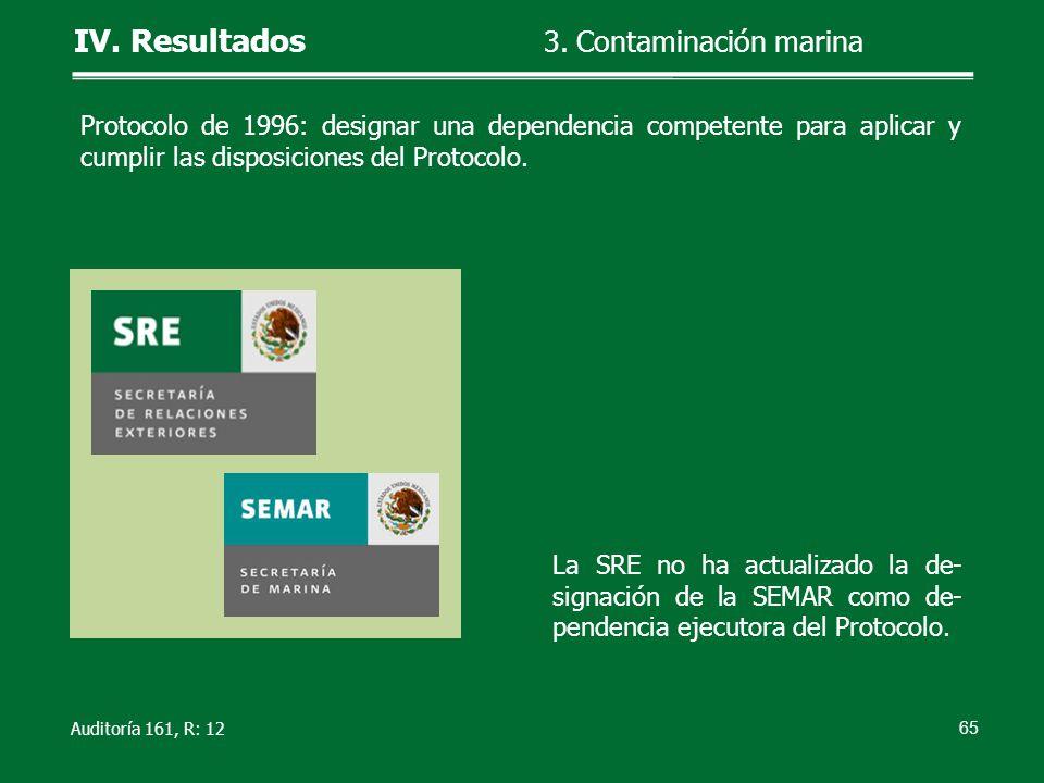 Auditoría 161, R: 12 La SRE no ha actualizado la de- signación de la SEMAR como de- pendencia ejecutora del Protocolo. 65 IV. Resultados 3. Contaminac