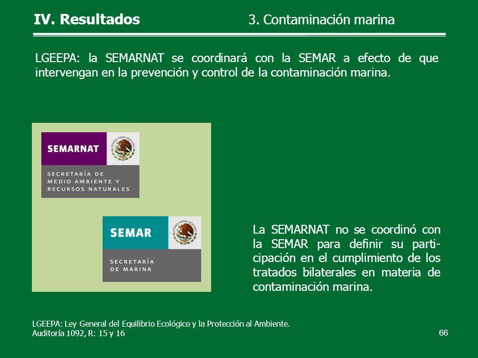 LGEEPA: la SEMARNAT se coordinará con la SEMAR a efecto de que intervengan en la prevención y control de la contaminación marina.