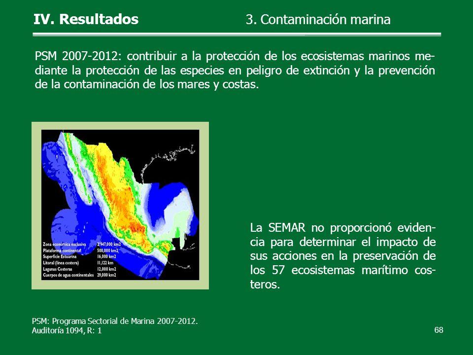 PSM 2007-2012: contribuir a la protección de los ecosistemas marinos me- diante la protección de las especies en peligro de extinción y la prevención de la contaminación de los mares y costas.