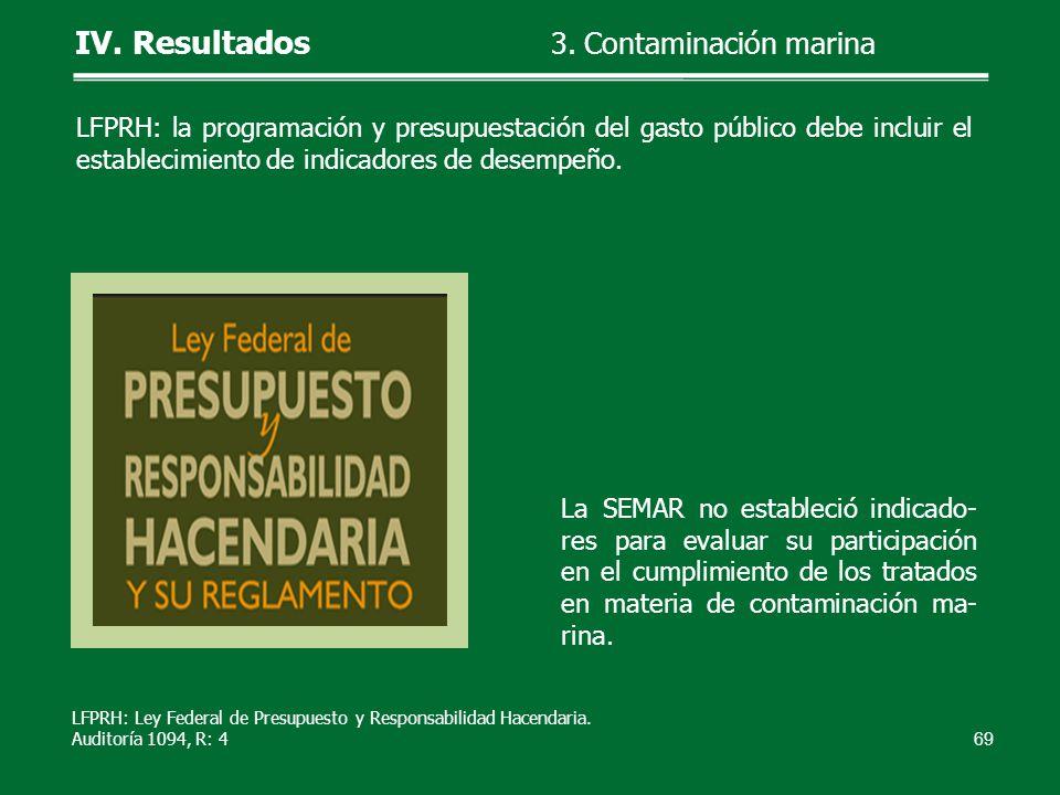 LFPRH: la programación y presupuestación del gasto público debe incluir el establecimiento de indicadores de desempeño. LFPRH: Ley Federal de Presupue