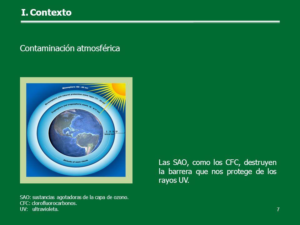 Las SAO, como los CFC, destruyen la barrera que nos protege de los rayos UV. 7 SAO: sustancias agotadoras de la capa de ozono. CFC: clorofluorocarbono