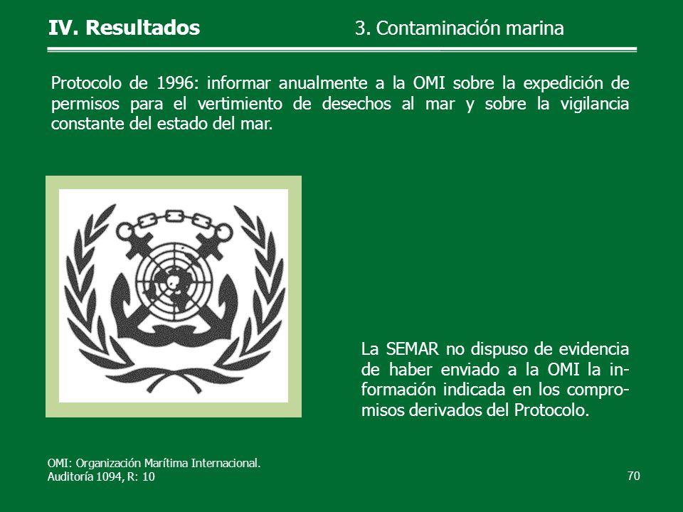 Protocolo de 1996: informar anualmente a la OMI sobre la expedición de permisos para el vertimiento de desechos al mar y sobre la vigilancia constante del estado del mar.