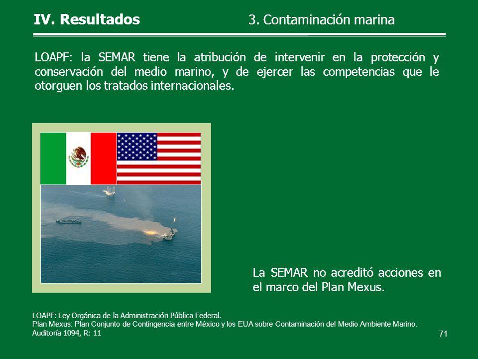 LOAPF: la SEMAR tiene la atribución de intervenir en la protección y conservación del medio marino, y de ejercer las competencias que le otorguen los tratados internacionales.