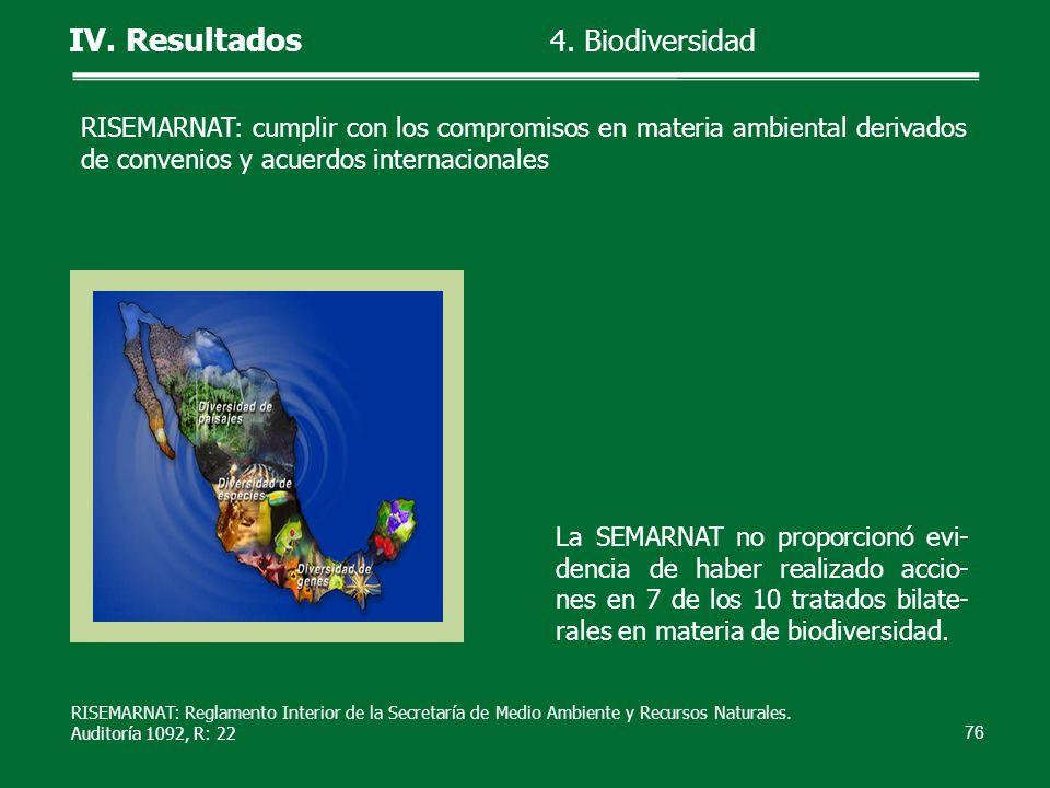 La SEMARNAT no proporcionó evi- dencia de haber realizado accio- nes en 7 de los 10 tratados bilate- rales en materia de biodiversidad. 76 IV. Resulta