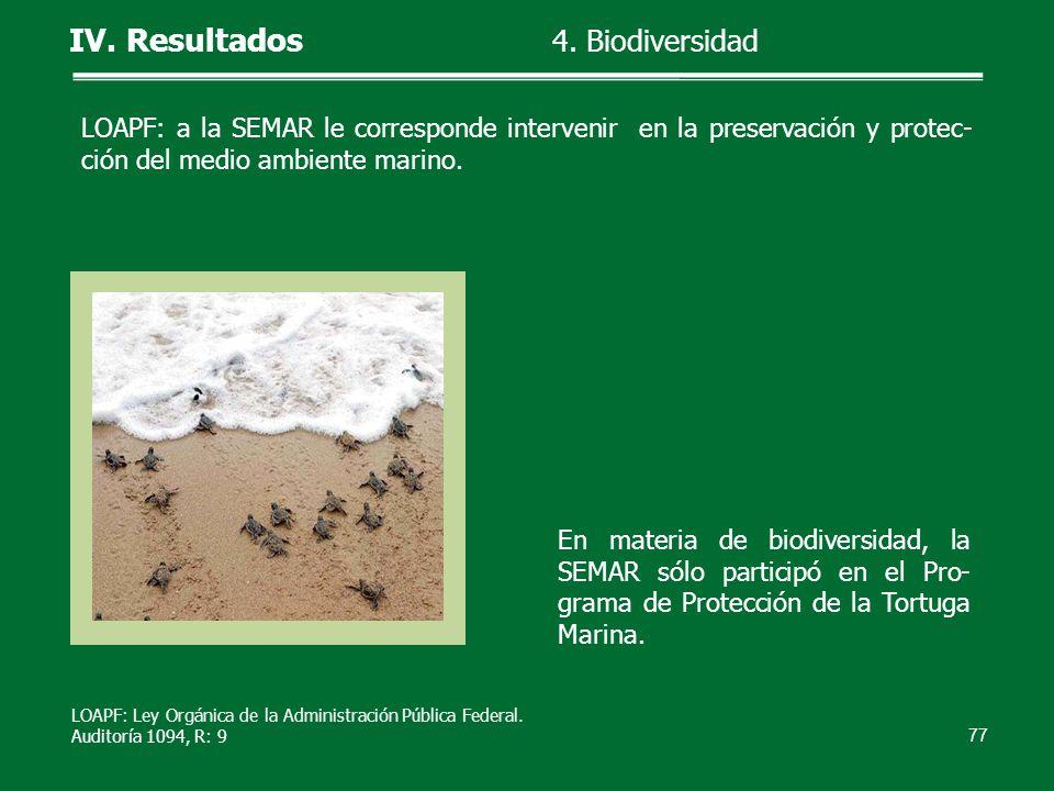 LOAPF: a la SEMAR le corresponde intervenir en la preservación y protec- ción del medio ambiente marino. En materia de biodiversidad, la SEMAR sólo pa