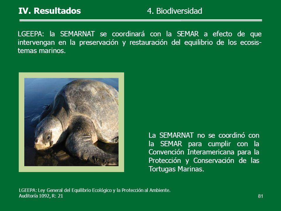 LGEEPA: la SEMARNAT se coordinará con la SEMAR a efecto de que intervengan en la preservación y restauración del equilibrio de los ecosis- temas marin