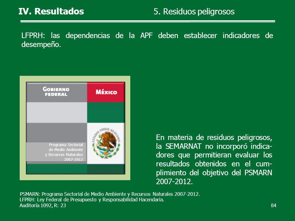 IV. Resultados 5. Residuos peligrosos En materia de residuos peligrosos, la SEMARNAT no incorporó indica- dores que permitieran evaluar los resultados