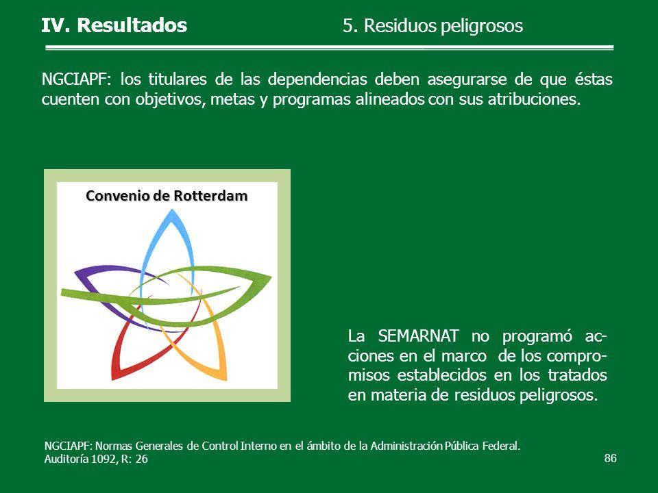 La SEMARNAT no programó ac- ciones en el marco de los compro- misos establecidos en los tratados en materia de residuos peligrosos.