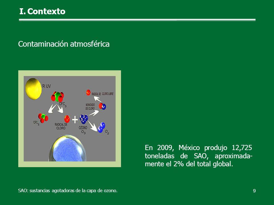 En 2009, México produjo 12,725 toneladas de SAO, aproximada- mente el 2% del total global. 9 I.Contexto SAO: sustancias agotadoras de la capa de ozono