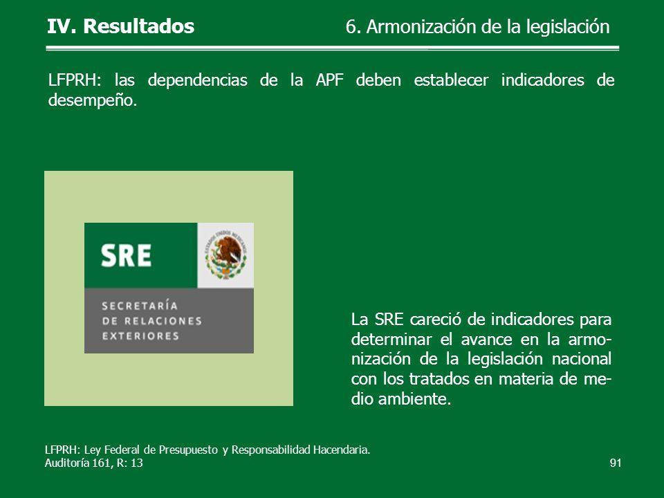 LFPRH: Ley Federal de Presupuesto y Responsabilidad Hacendaria. Auditoría 161, R: 13 La SRE careció de indicadores para determinar el avance en la arm