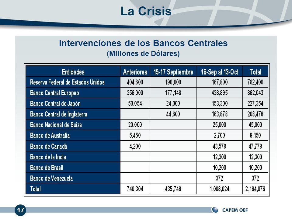 Intervenciones de los Bancos Centrales (Millones de Dólares) 17 La Crisis