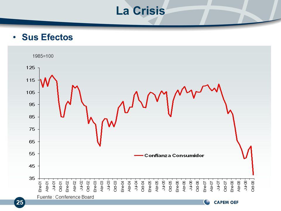 La Crisis 1985=100 Fuente : Conference Board 25